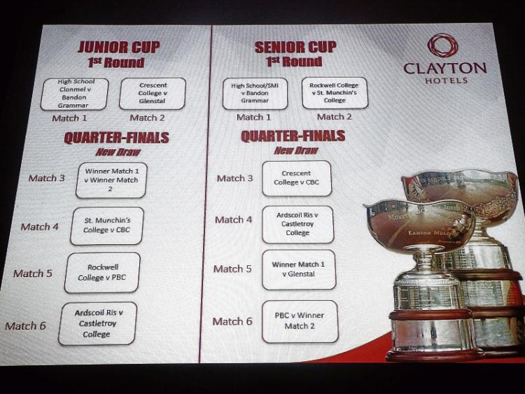 Munster schools senior cup betting tips dennis bettinger welding