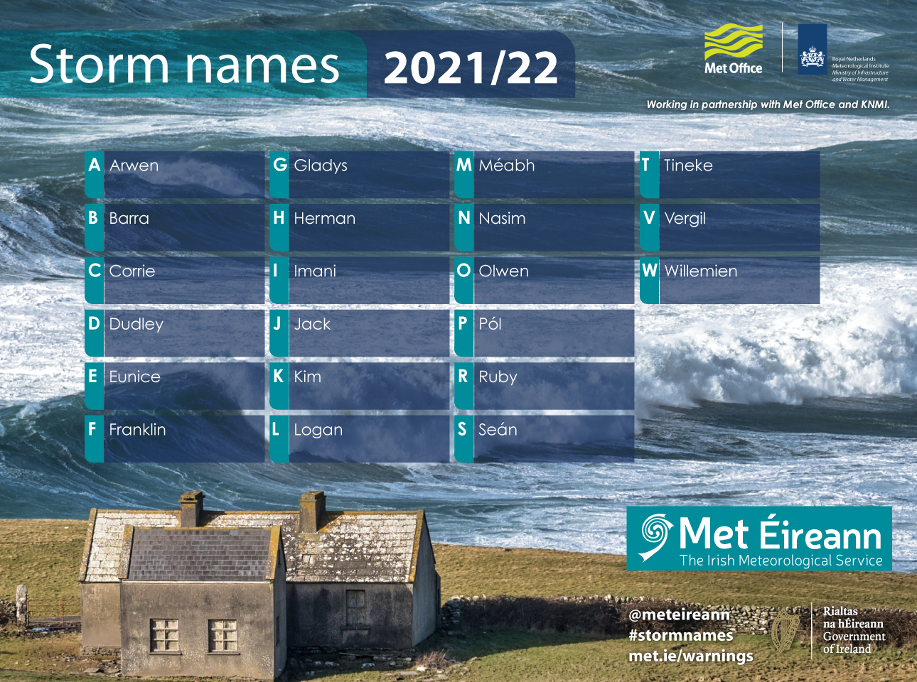 Storm names